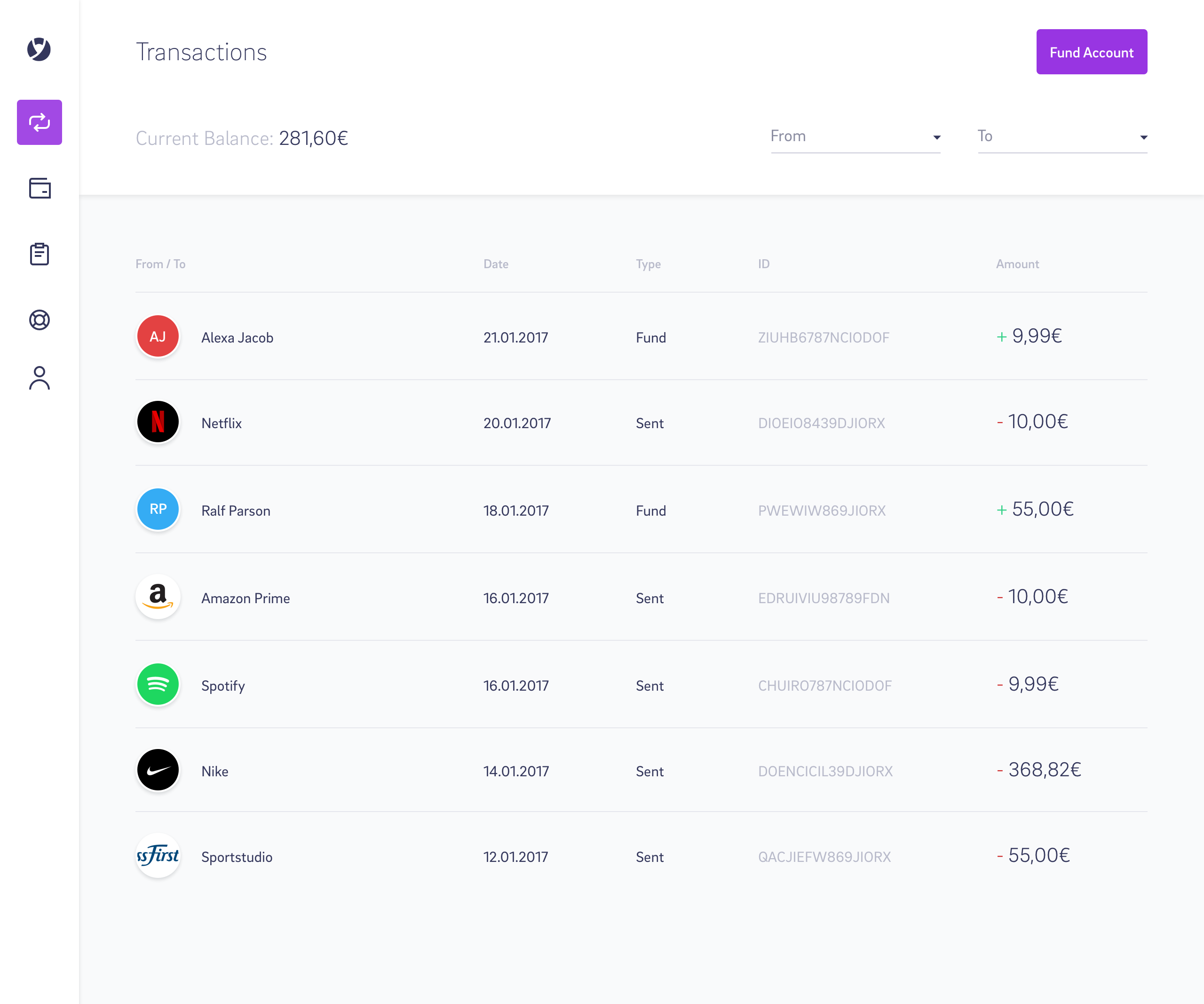 4 – Transactions User